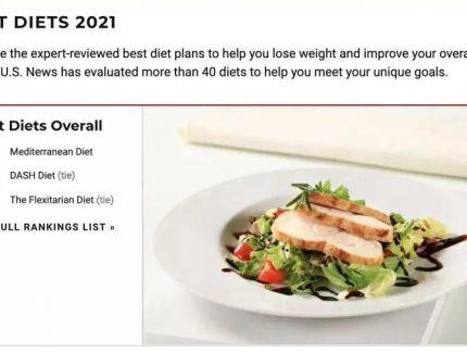 2021最佳饮食排行榜出炉!哪种适合你,来看这张表!